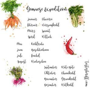 Gemüseexpedition